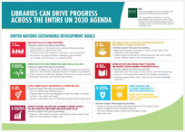 Libraries can drive progress across the entire UN 2030 Agenda